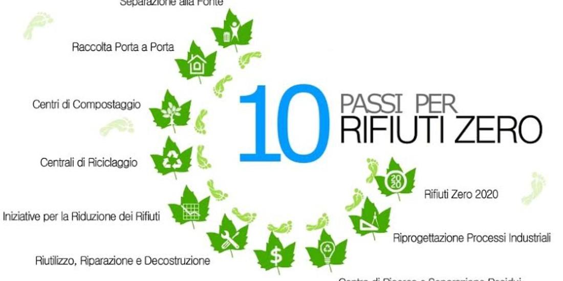 10 passi per rifiuti zero